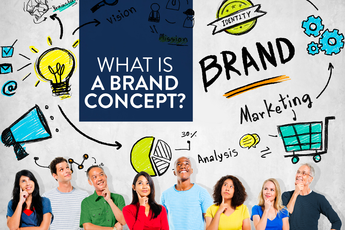 WHAT IS A BRAND CONCEPT?